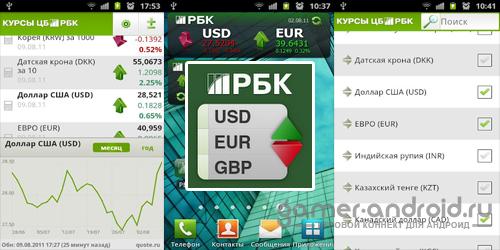 RBC - РБК Курс валют