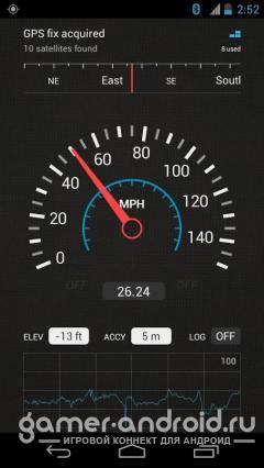 SpeedView Pro - измеритель скорости